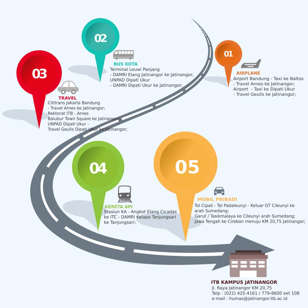 infografis rute -r