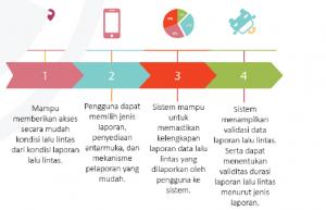 semut-sosial-report_2